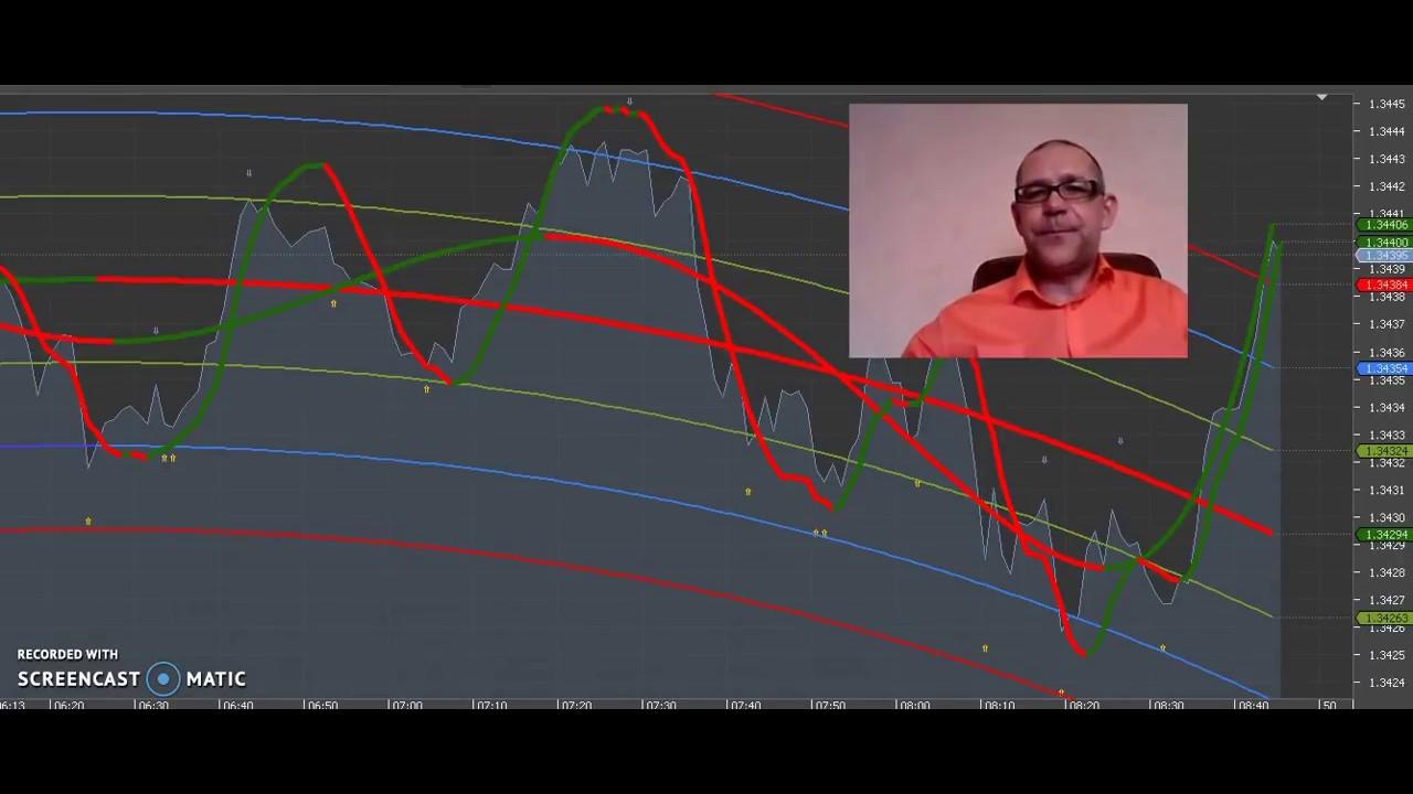 Форекс видео тренинги биткоин кран сайт