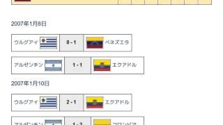 「2007 南米ユース選手権」とは ウィキ動画