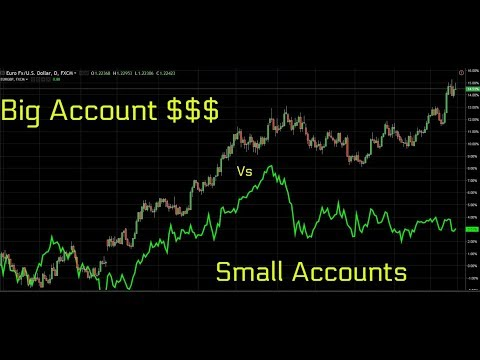 How to trade a large account vs a small account