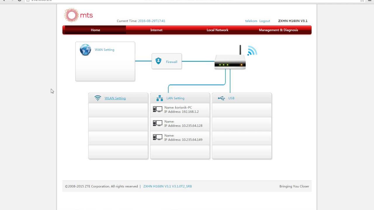 Wireless VDSL ZTE ZXHN H168N podešavanje-zaključavanje wifi pristupa