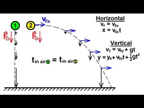 Physics - Mechanics: Motion In Two-Dimensions (1 of 21) Independent Motion in x and y