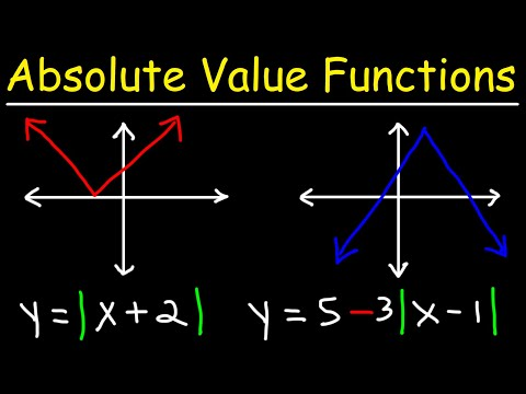 How To Graph Absolute Value Functions, Basic Introduction, Domain & Range, Algebra