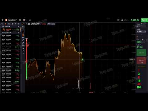 ⭐️forex and binary option which is more profitable
