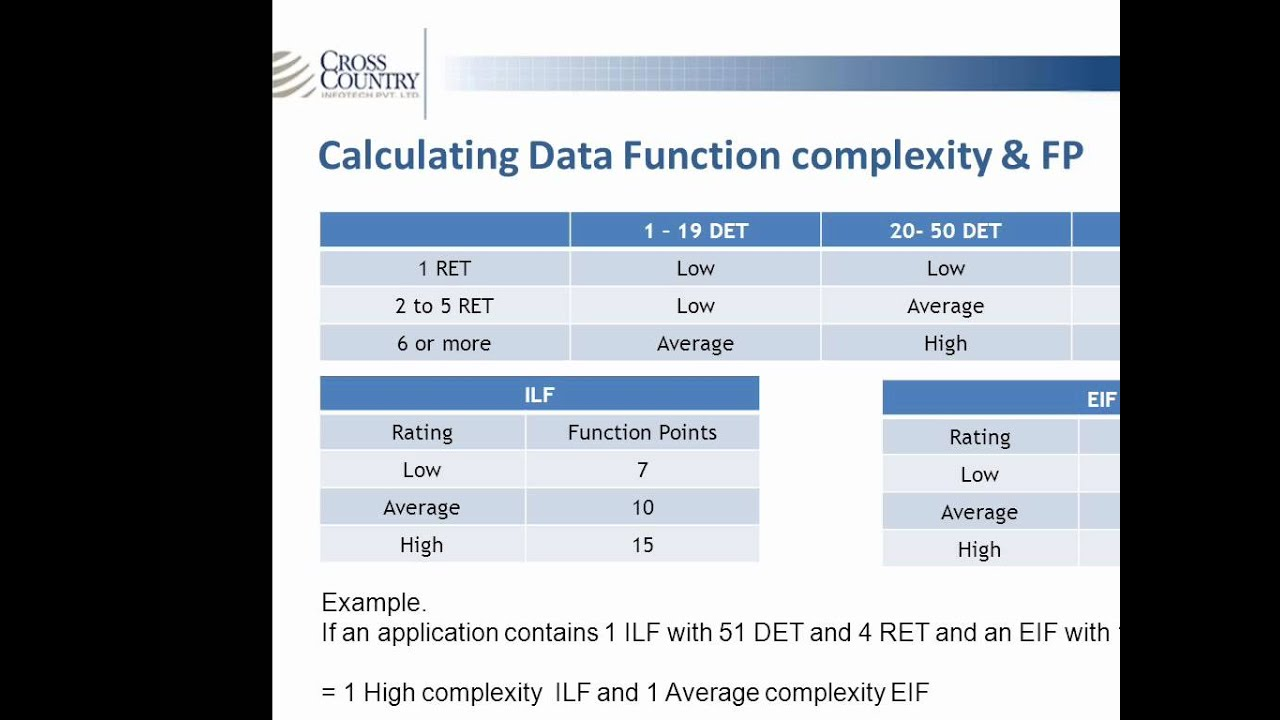 software estimations using function points wmv youtube