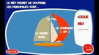 Le Vocabulaire Des Skippers Du Vendee Globe Youtube