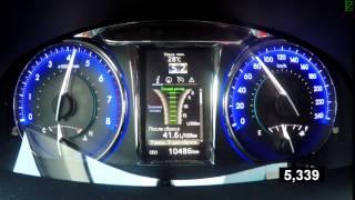 Toyota Camry V6 - Acceleration 0-100 km/h ( Racelogic)