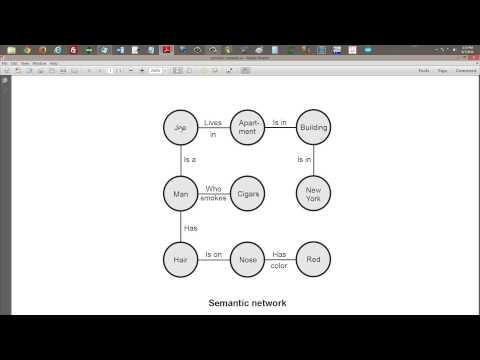 Artificial Intelligence: Semantic Network
