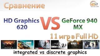 Мобильная видеокарта NVIDIA GeForce GTX 570M