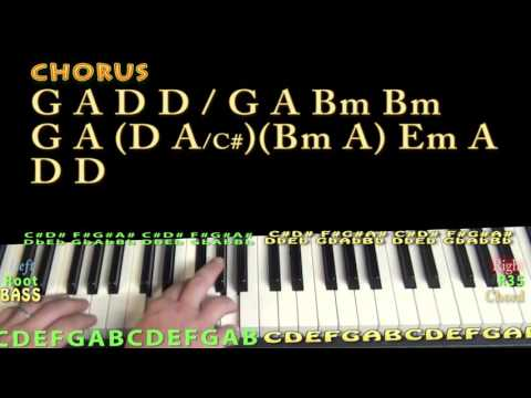 Today (Brad Paisley) Jamtrack in D Major with Chords