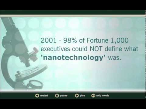 My Nano Biz - Nanotechnology Business Opportunity