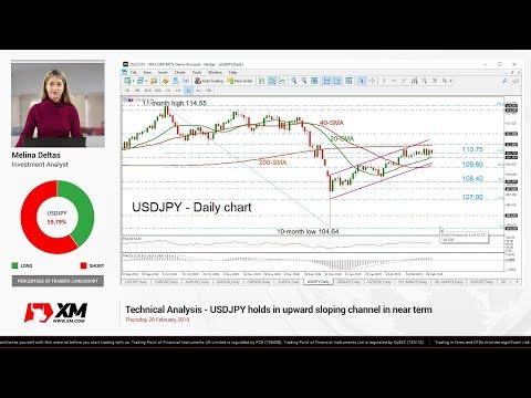 Technical Analysis: 28/02/2019 - USDJPY holds in upward sloping channel in near term