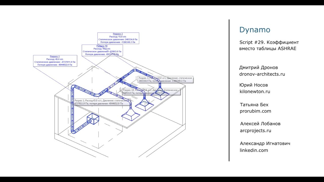 Dynamo Revit Script 29 Hvac Coefficient Instead Ashrae Round Drawing Notes Corner Fitting