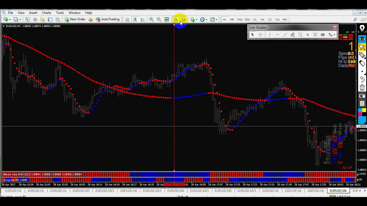 Binary options buddy erfahrung