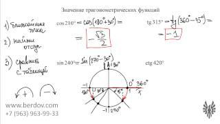 Вычисление значений тригонометрических функций на координатном круге