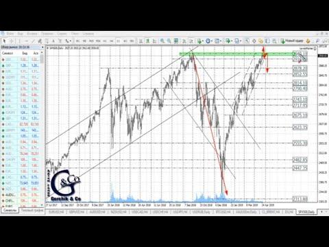 ≡ Технический анализ валют и акций от Артёма Гелий 26 апреля 2019.