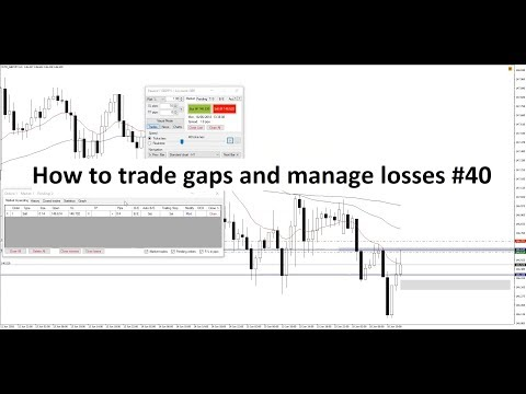 How to trade Gaps and Manage losses #40