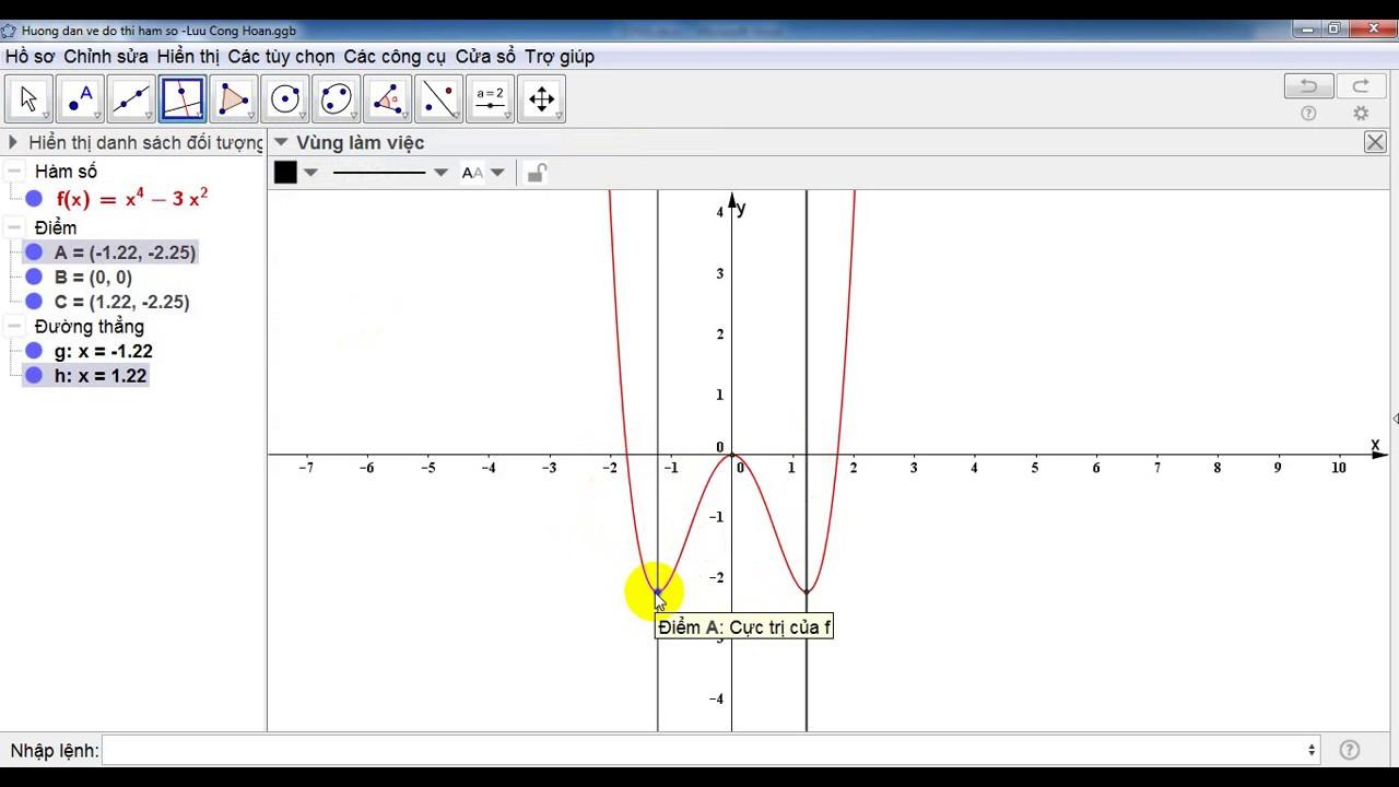 Hướng dẫn vẽ đồ thị hàm số Geogebra 5.0 Admin LCH – THBTN