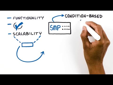 Eaton SMP Gateway automation platform