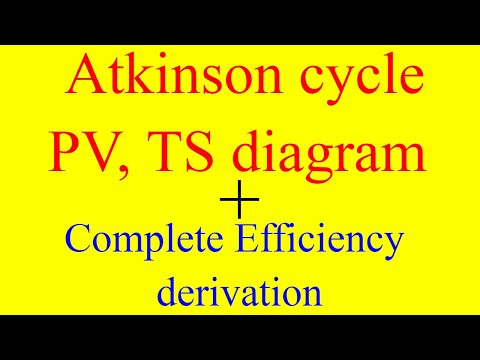 Atkinson cycle PV , TS diagram with full thermal efficiency derivation | Atkinson cycle efficiency