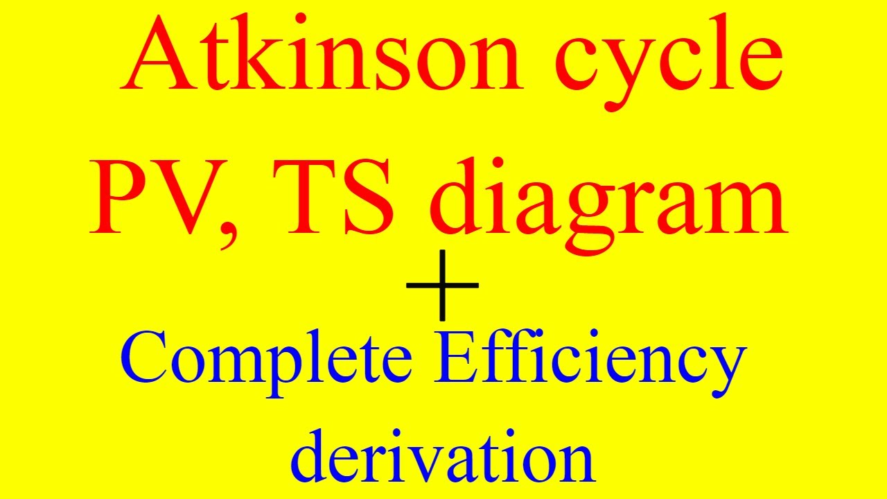 Atkinson Cycle Pv   Ts Diagram With Full Thermal