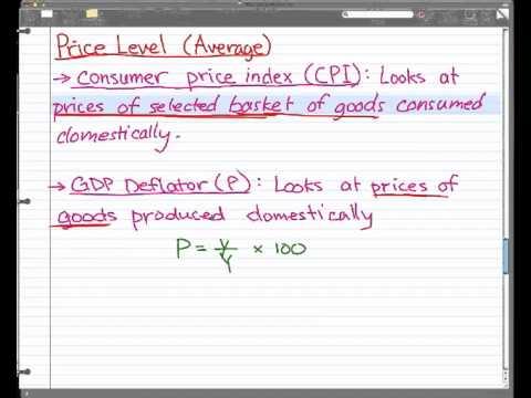 Macroeconomics - 7: Price Level and Inflation