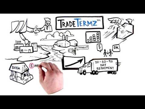 The Supply Chain - Supply Chain Finance - Trade Termz