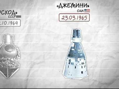 Прогноз погоды в Мытищах погода в Мытищах Россия