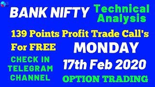 Bank Nifty Market Analysis for 17th Feb 2020 Monday Option Trading Strategy