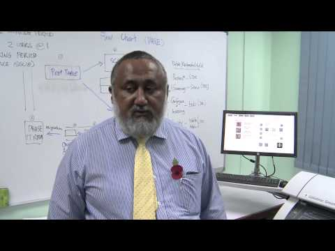 Fiji Meteorological Services Digitisation Project