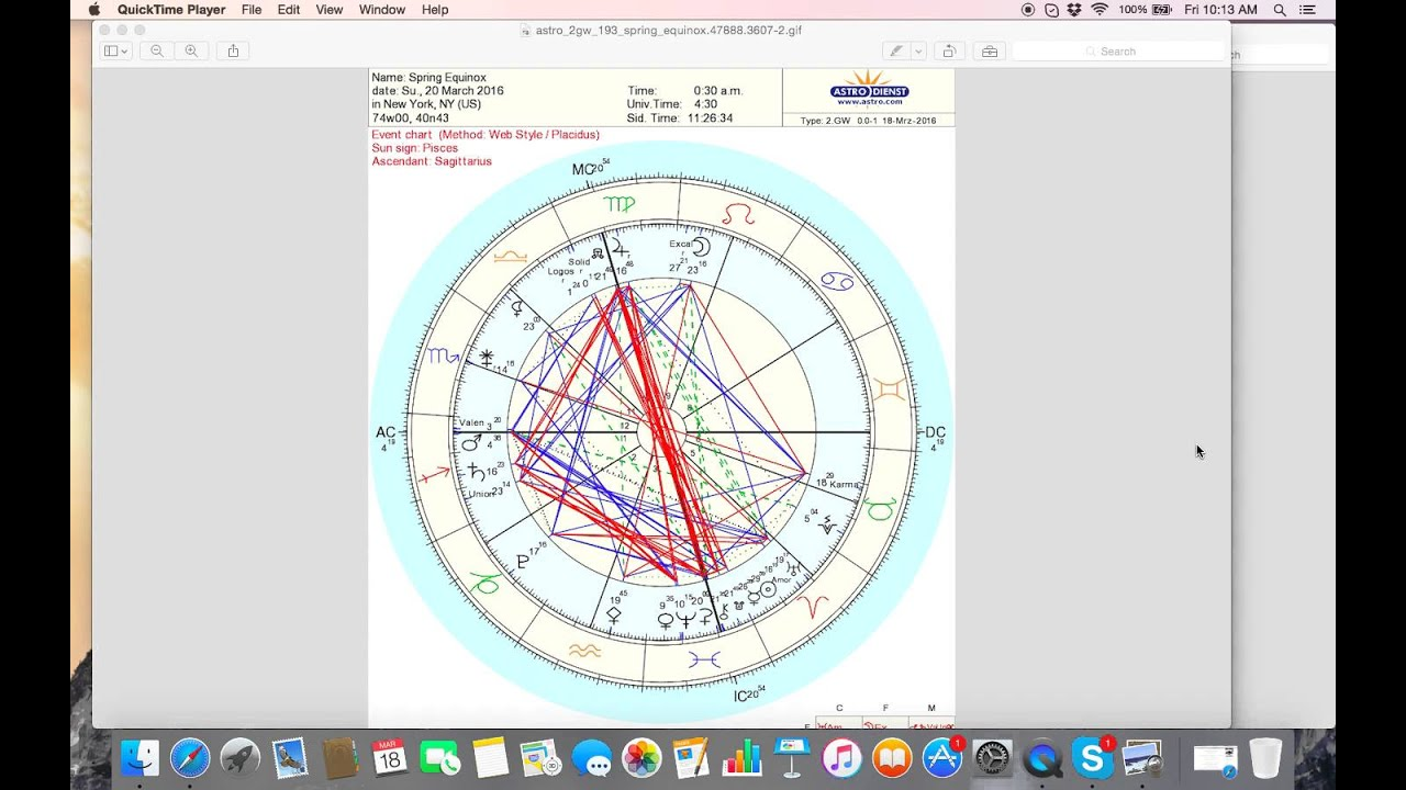 Twin Flames and the Spring Equinox/Libra Full Moon Lunar Eclipse 2016