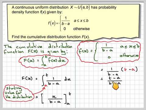 The Cumulative Distribution Function For The Continuous Uniform