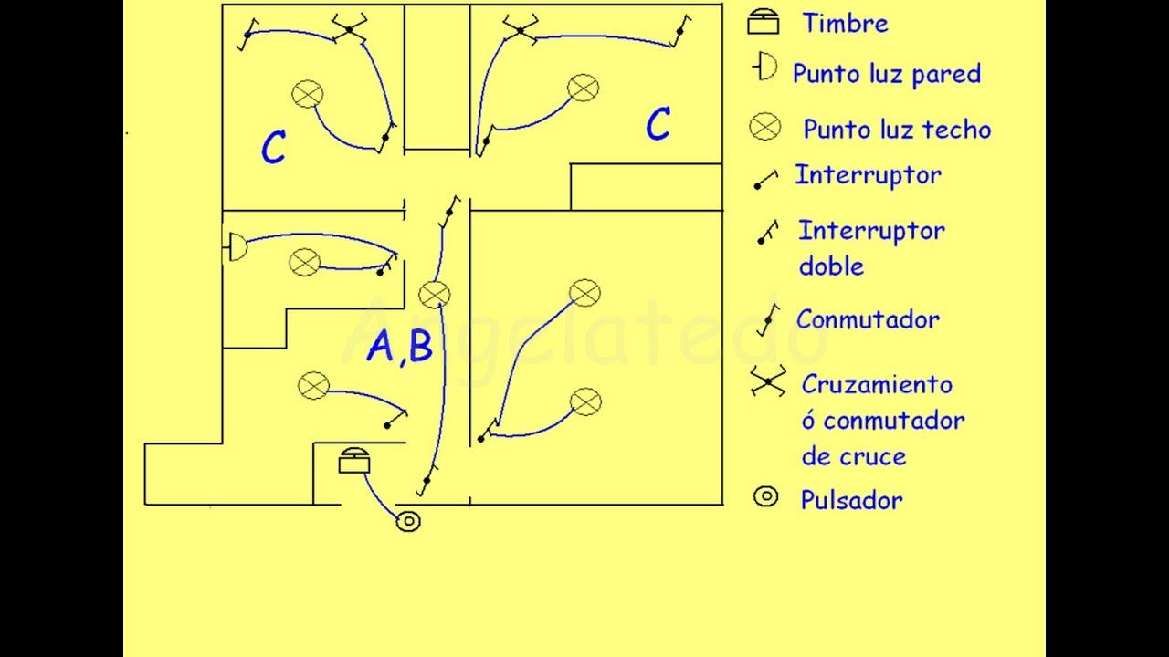 C mo se conectan los mecanismos y puntos de luz en una for Puntos de luz vivienda