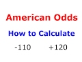 Calculate Probablity Visually. The Mathematics of Gambling