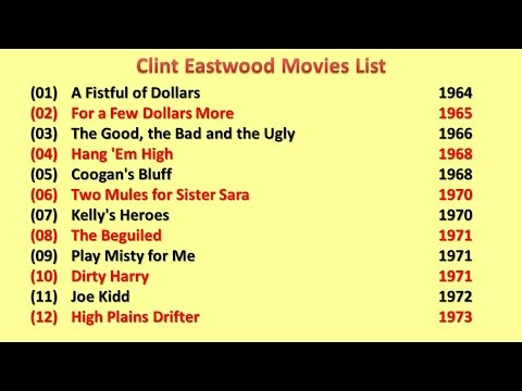 Clint Eastwood Movies List