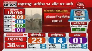 Maharashtra Results : महाराष्ट्र के रुझानों में BJP-शिवसेना की सेंचुरी, हरियाणा में कांटे की टक्कर
