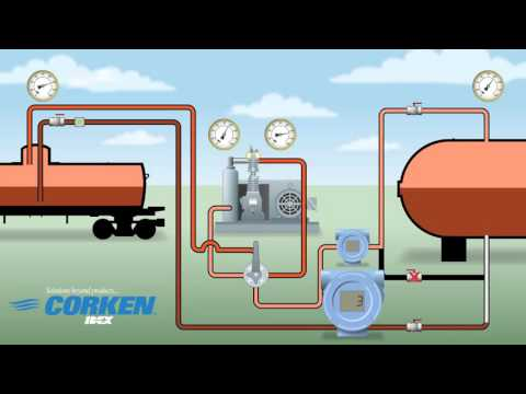 Liquid Gas Transfer & Vapor Recovery