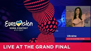 All the jury votes of the Grand Final of the 2017 Eurovision Song Contest