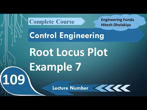 Root Locus Example 2 in Control Engineering by Engineering Funda, Control System Engineering Example