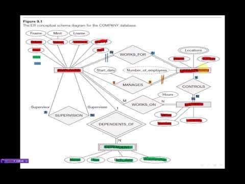 خطوات تحويل ER-to-Relational Mapping