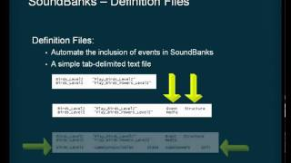 Repeat youtube video Wwise Tutorial 15 - Creating SoundBanks