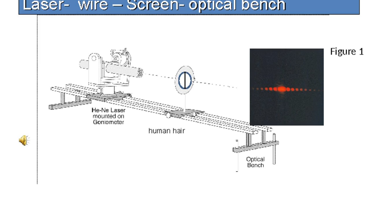 Thin Wire Diameter - WIRE Center •