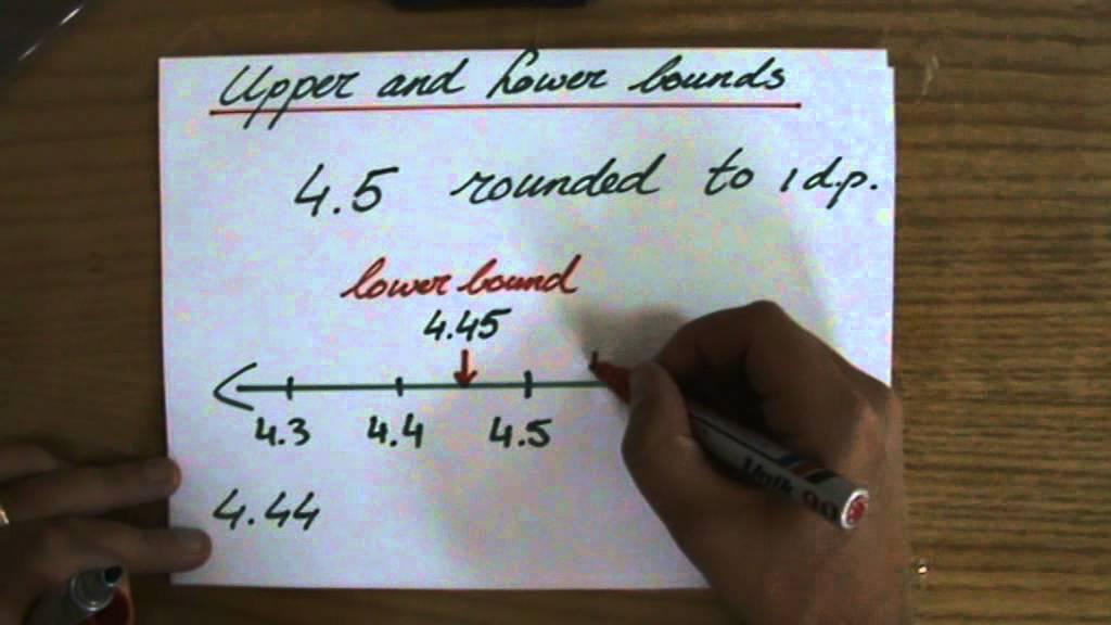 Upper bound lower bound forex