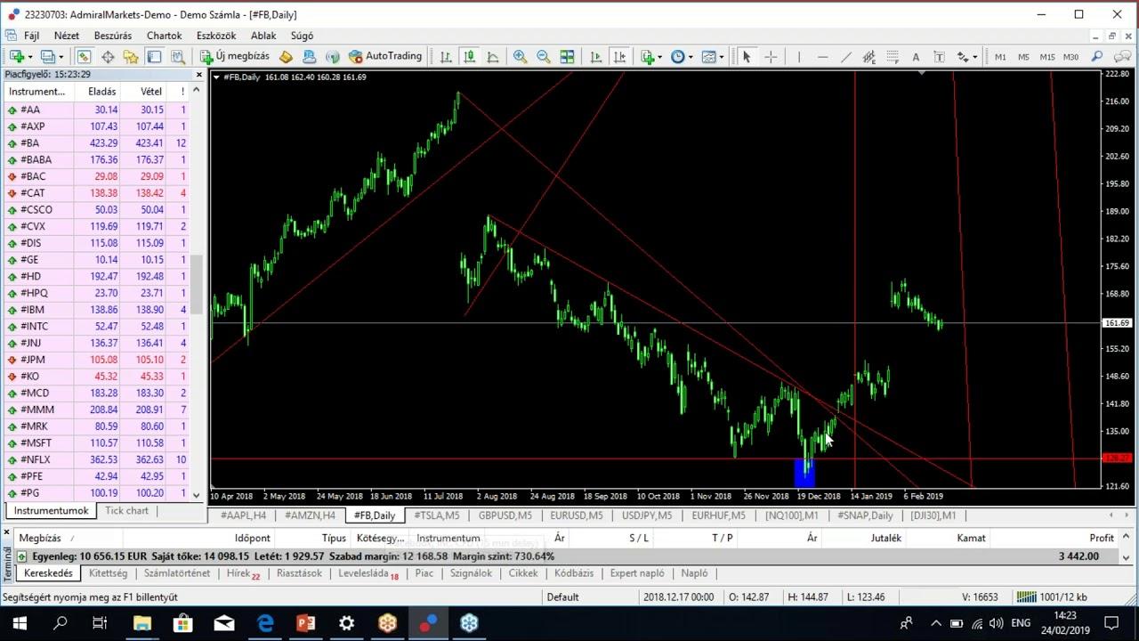 a kereskedési perc opciók stratégiái bináris opciók megnyitása