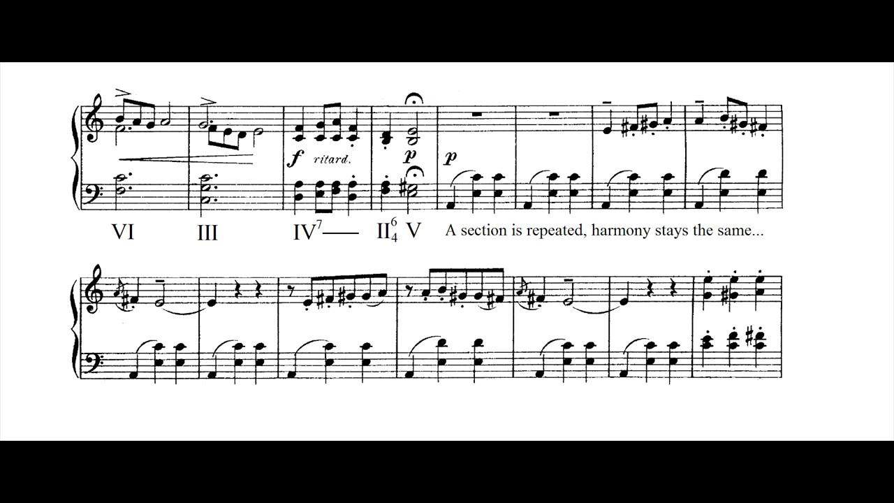 Harmonic Analysis: Waltz in A minor (Op  12 No  2) - E  Grieg