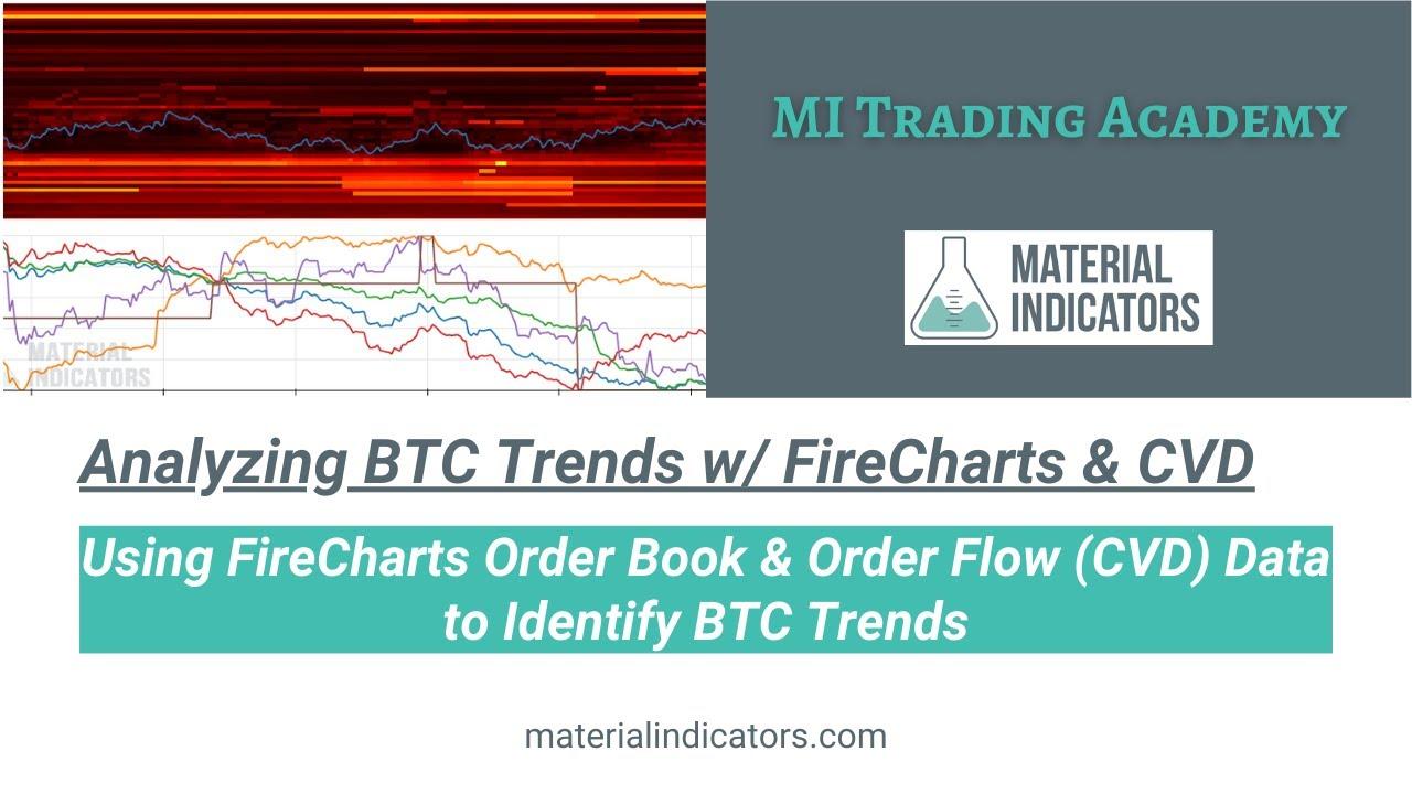 bitcoin trading academy llc)