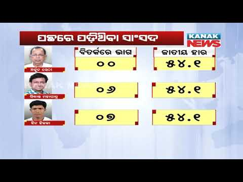 Special Report: Performance of MPs of Odisha Mp3