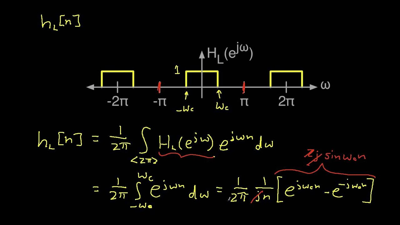 Dt Fourier Transform Ideal Filters Youtube Diagram Symbols Of A Filter Low Pass Hight Band