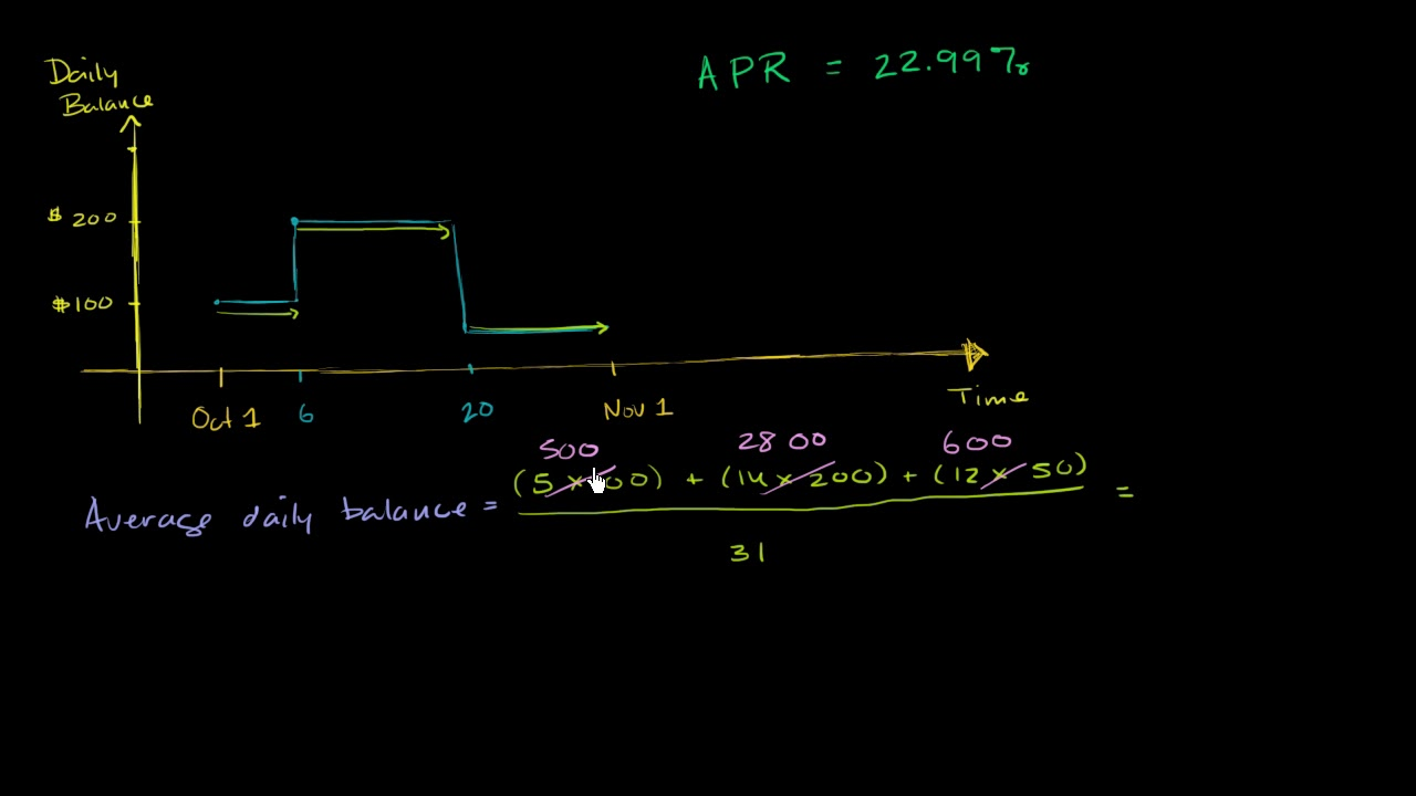 How Credit Card Interest Is Calculated Video Khan Academy