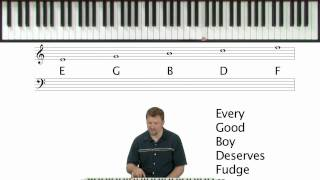 How To Read Sheet Music - Piano Theory Lessons