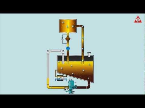 Oil Filtration Principle, CJC Filter Separators